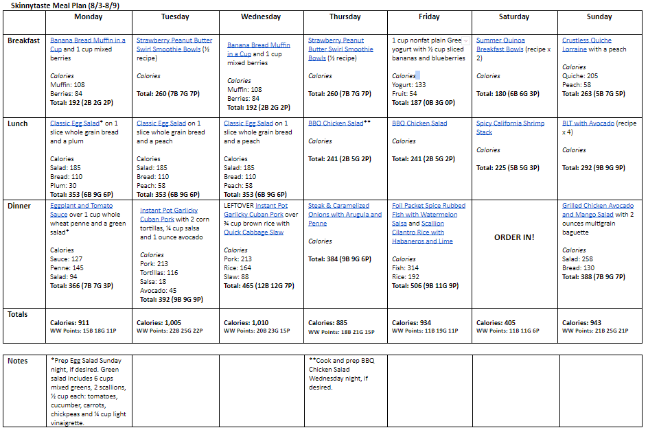 google doc of a meal plan
